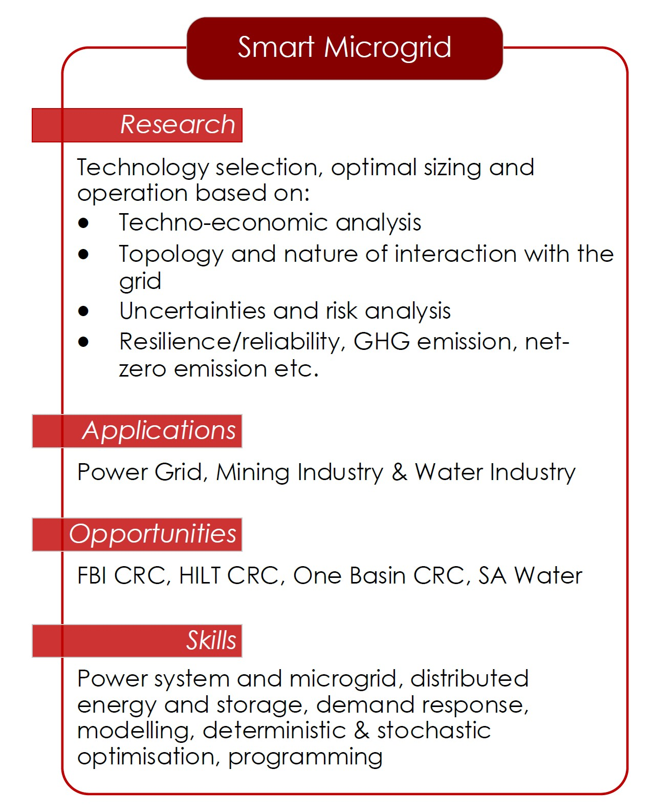 Research on Microgrid