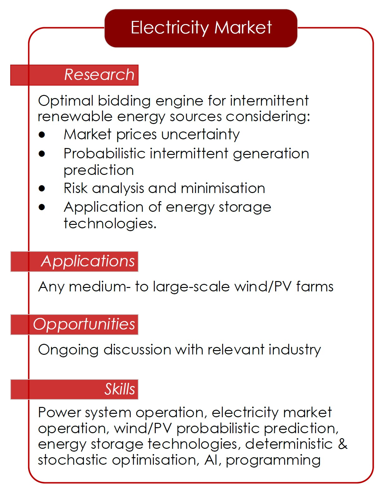 Research on Electricity Market