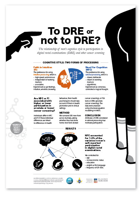 Poster: To DRE or not to DRE?