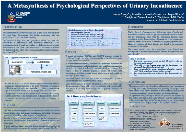 A Metasynthesis of Psychological perspectives of Urinary Incontinence