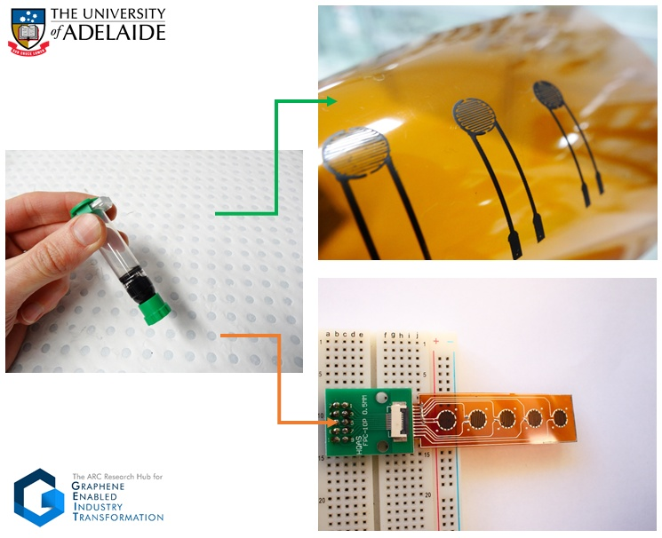 Printed Biosensors for Point of Care Diagnostics